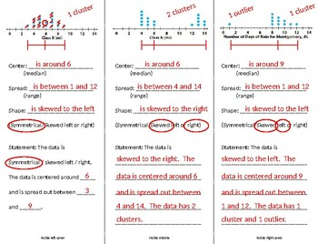 Symmetrical and Skewed Data Lesson
