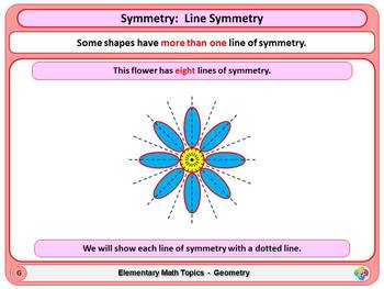 Symmetry: Line Symmetry for Elementary Math