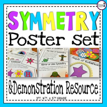 Types of Symmetry Posters and Math Center