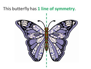 Symmetry - PowerPoint & Printables - Teaching With Powerpoint