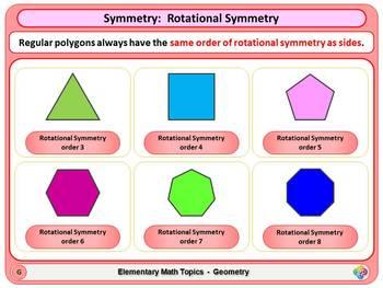 Symmetry: Rotational Symmetry for Elementary School Math