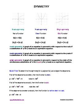Symmetry - x axis - y axis - origin - Bundle