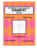 Symmetry - x axis - y axis - origin - Bundle