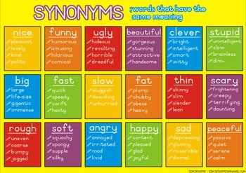 Symonyms - descriptive words