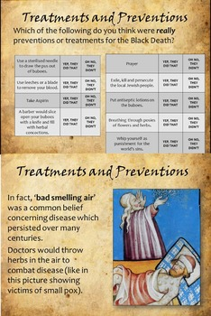 Symptoms, Treatments, Preventions of Black Death PowerPoint Worksheet (ACARA)
