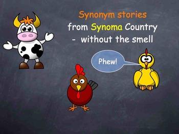 Synoma Country - Synonym NO PREP Mac Version