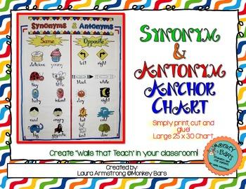 Synonym & Antonym Anchor Chart - Large 25 x 30 in. chart!