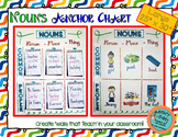 Nouns Anchor Chart (common and proper)- Large 25 x 30 in. chart!