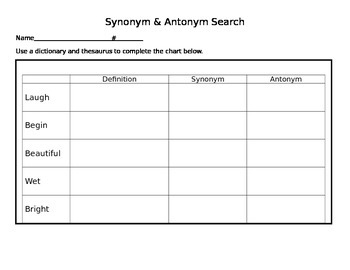 Synonym Antonym Search