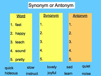 Synonym Antonym Team Board Practice