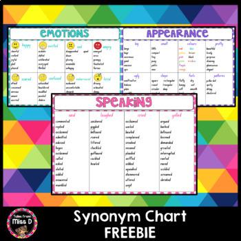 Synonym Chart FREEBIE