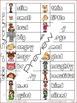 Synonym List Table