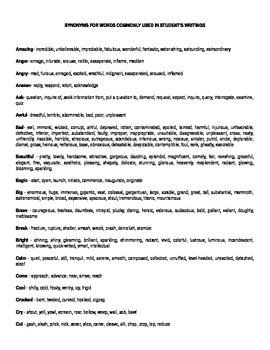 Synonym List for Commonly Used Words