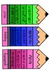 Synonym Pencils- Word Wall