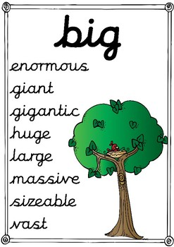 Synonym Posters (Melonheadz)