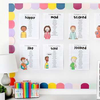 Synonym Posters - Say What? Words