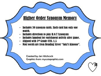 Synonym Practice Game