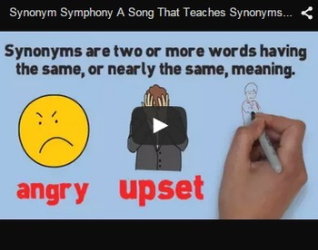 Synonym Video & Activities Bundle