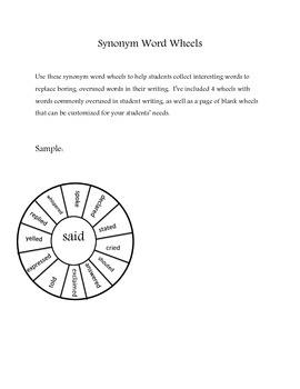 Synonym Word Wheels