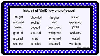 Synonym Words Wall