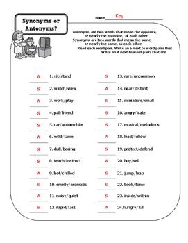 Synonym Worksheets