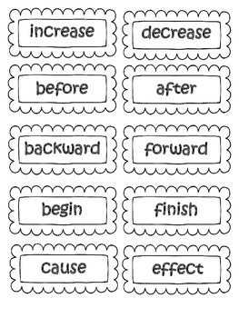 Synonym and Antonym Review