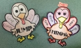 Synonym and Antonym Turkeys