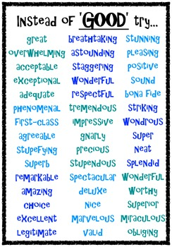 Synonym posters: Can you think of a better word in your writing?