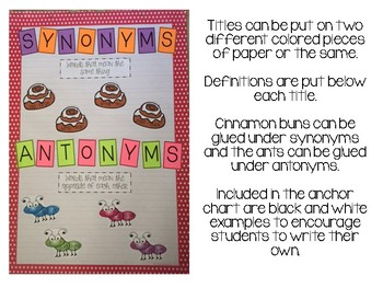 Synonyms & Antonyms Anchor Chart