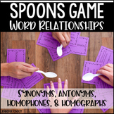 Synonyms, Antonyms, Homophones, and Homographs Spoons Game