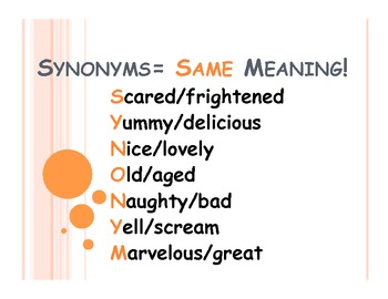Synonyms, Antonyms, Homophones and Onomonopia