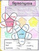 Synonyms: Descriptive Writing Interactive Note