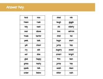 Synonyms Memory Game