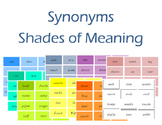 Synonyms - Shades of Meaning