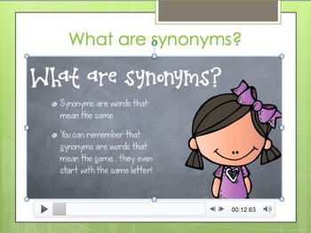 Synonyms and Antonym Powerpoint Bundle