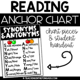 Synonyms and Antonyms (Reading Anchor Chart)