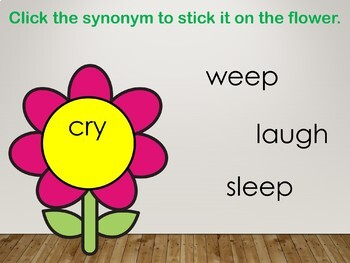 Synonyms and Antonyms Interactive PowerPoint