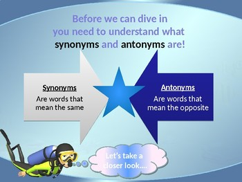 Synonyms and Antonyms Power Point Show