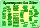 Synonyms for 'Nice' Poster - elementary-class.com