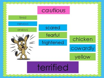 Synonyms for Writing: Vivid Words for Brave and Terrified