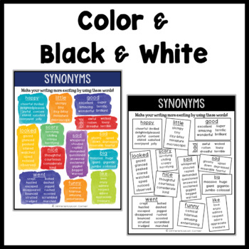 Synonyms for writing anchor chart