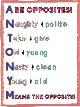Synonym & Antonym Anchor Charts [CC Aligned]