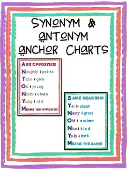 Synonym & Antonym Anchor Charts [CC Aligned]