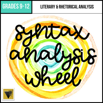Syntax Analysis Wheels for ANY TEXT: Four Levels of Analysis Activities