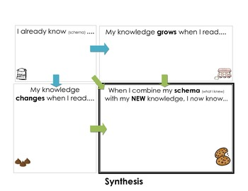 Synthesis Graphic Organizer