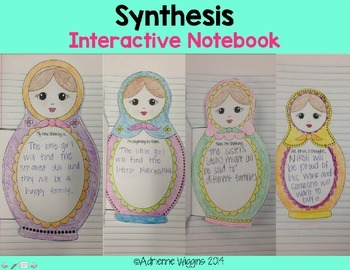 Synthesis Interactive Notebook Activity