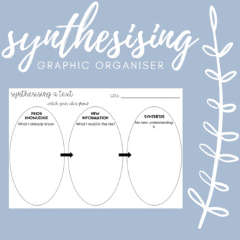 Synthesising Graphic Organiser