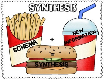 Synthesize It...Hold the Pickles!