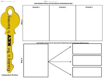 Synthesize Key Ideas into Big Ideas