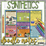 Synthetics Squiggle Sheets & Understanding Checkpoint (quiz) (NGSS MS-PS1-3)